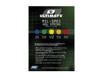 Ultimate M115 Upgrade spring - Yellow